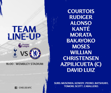 Chelsea line up tottenham away.png