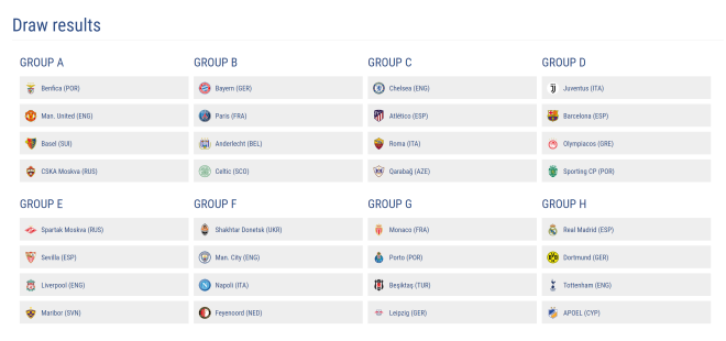UCL Groups 2017 2018.PNG